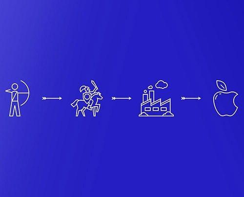 История появления логотипов